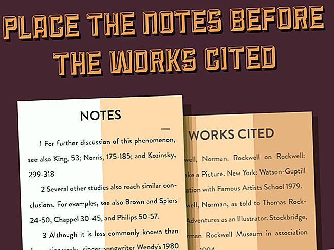 Perché le note e le note a piè di pagina sono importanti nella contabilità?
