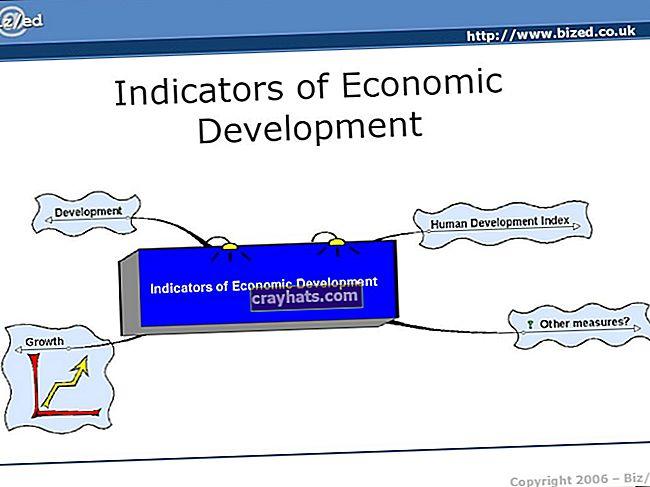 Quali sono gli indicatori di sviluppo economico?