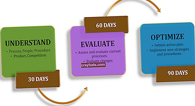Come ottenere una versione di prova di 60 giorni di Microsoft Office