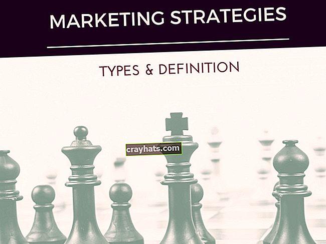 Tipi di piani di marketing